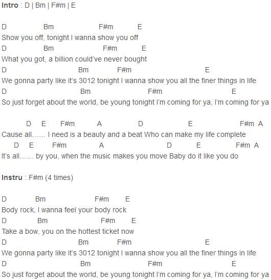All Chords Of Justin Bieber Believe Acoustic Album Rungr0j